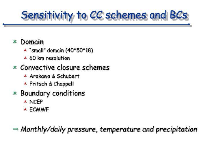 Sensitivity to CC schemes and BCs