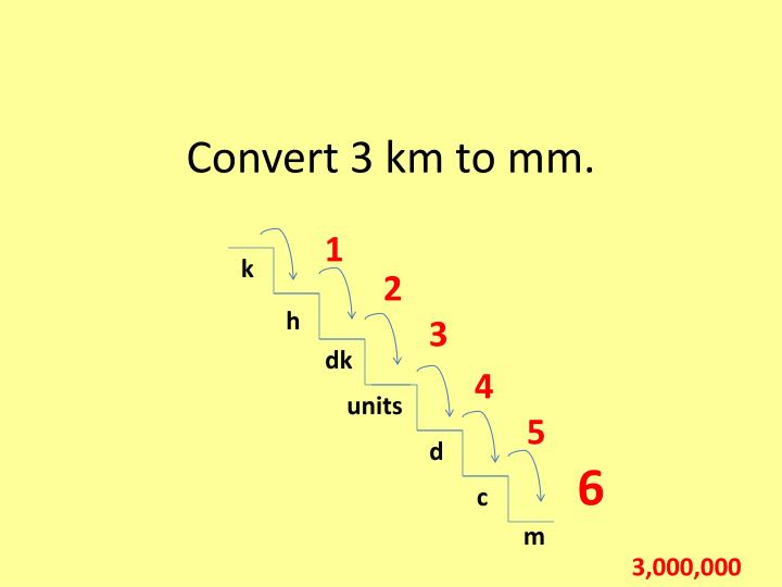 Convert 3 km to mm.