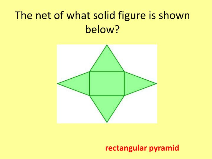 The net of what solid figure is shown below?