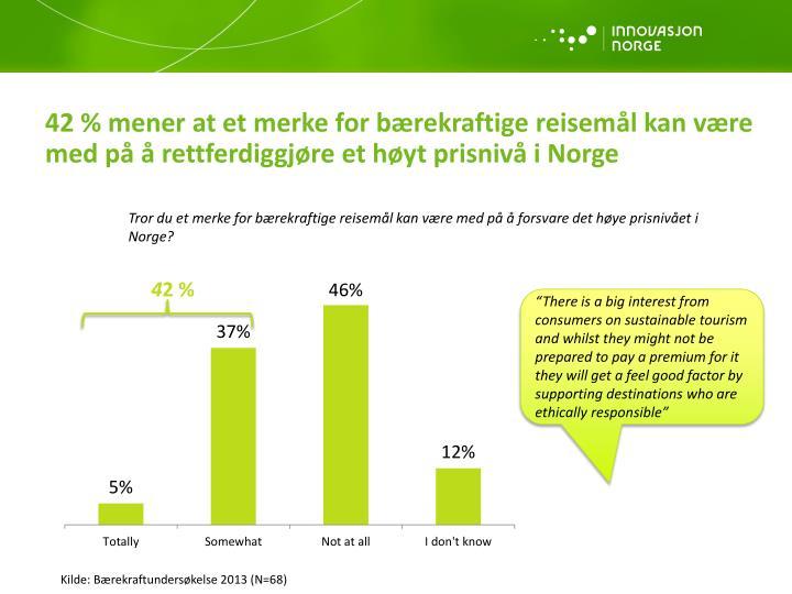 42 % mener at et merke for bærekraftige reisemål kan være med på å rettferdiggjøre et høyt prisnivå i Norge