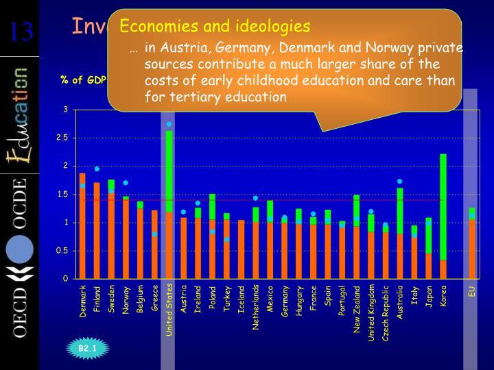 Economies and ideologies