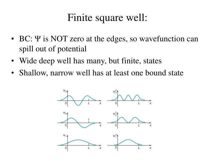Finite square well: