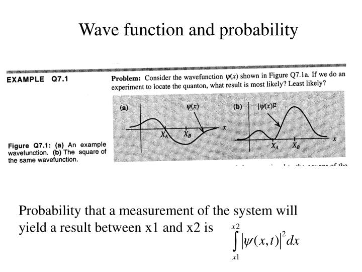 Wave function and probability