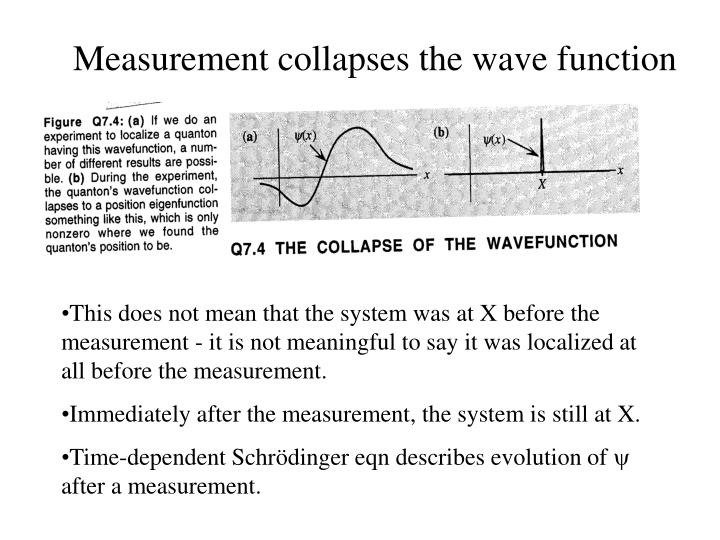 Measurement collapses the wave function