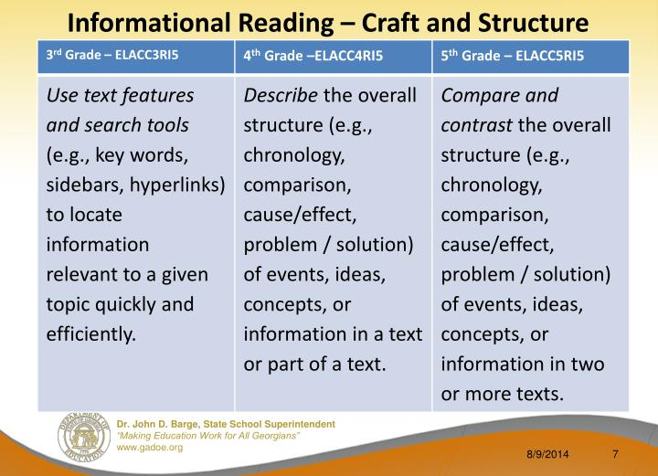 Informational Reading – Craft and Structure