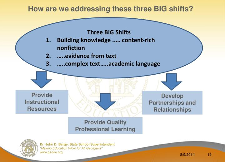 How are we addressing these three BIG shifts?