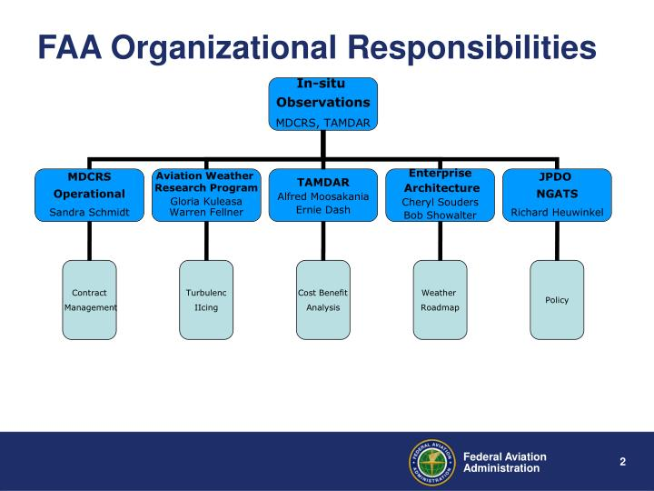 organizational responsibilities essay An organisation's responsibility is the ethical behaviour of an organisation when conducting or running its business organisation's responsibility can also be referred as corporate social responsibility, sustainable responsible business, corporate social performance, corporate citizenship or responsible business.