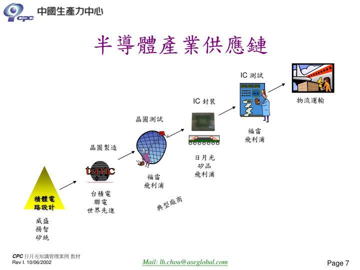 半導體產業供應鏈