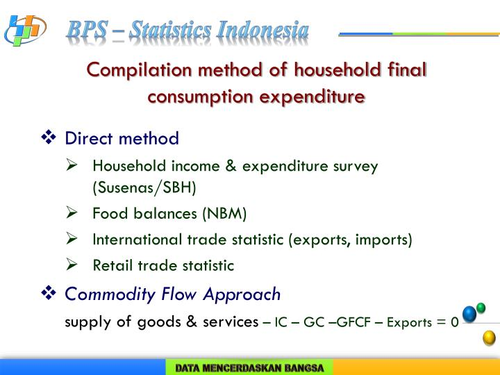 Compilation method of household final consumption expenditure
