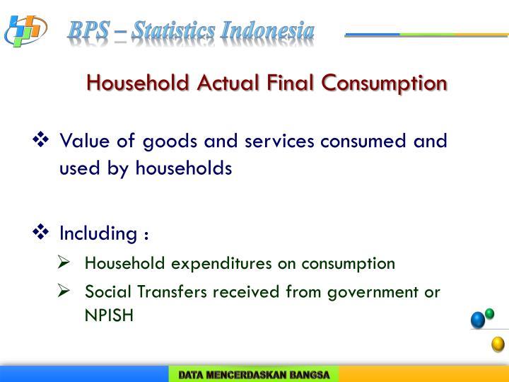 Household Actual Final Consumption