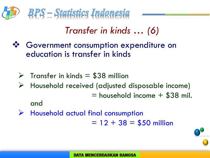 Transfer in kinds … (6)