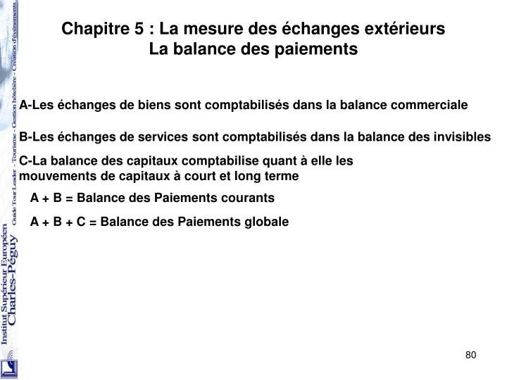 Chapitre 5 : La mesure des échanges extérieurs