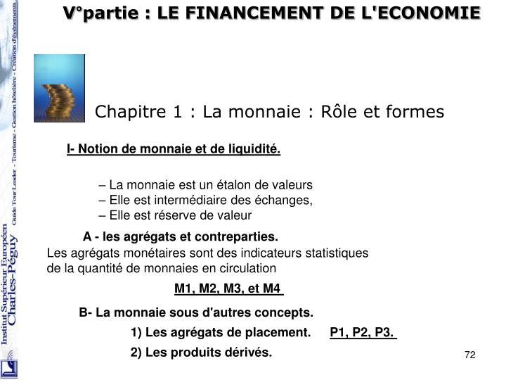 V°partie : LE FINANCEMENT DE L'ECONOMIE
