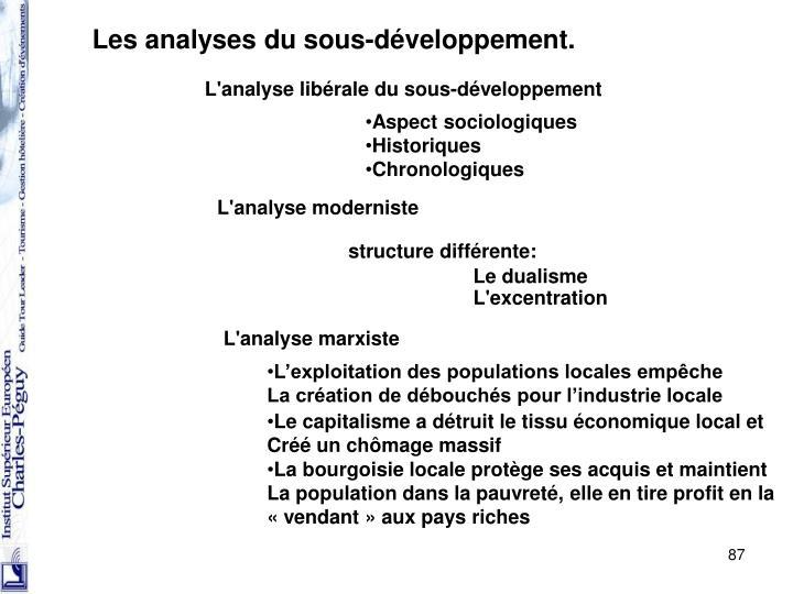 Les analyses du sous-développement.