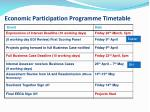 economic participation programme timetable