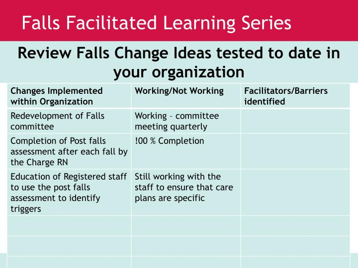 Review Falls Change Ideas tested to date in your organization