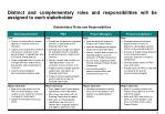 distinct and complementary roles and responsibilities will be assigned to each stakeholder