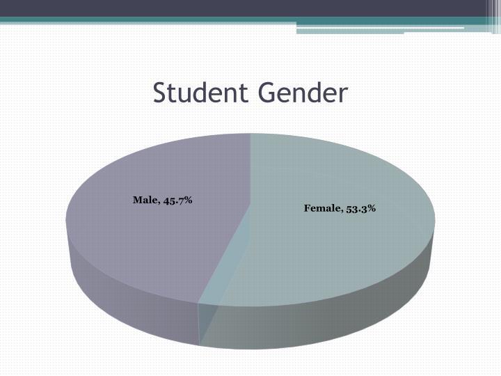 Student Gender