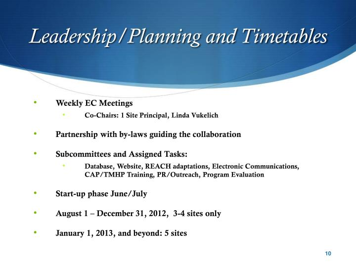 Leadership/Planning and Timetables
