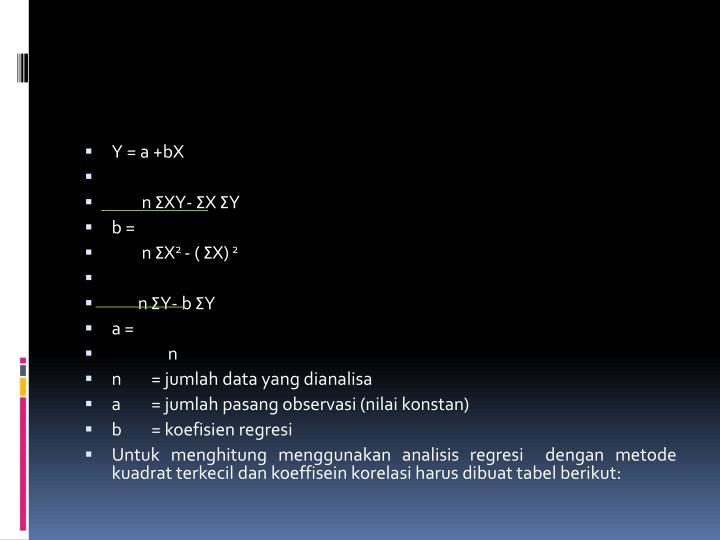 Y = a +bX