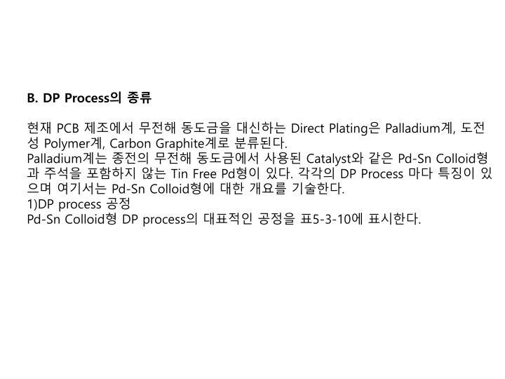 B. DP Process