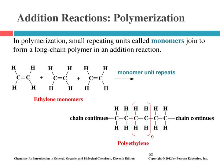 Addition Reactions: Polymerization