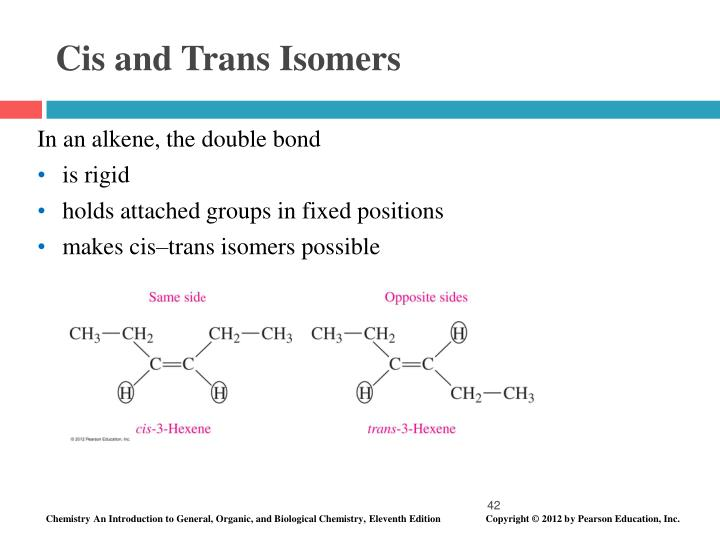 Cis and Trans Isomers