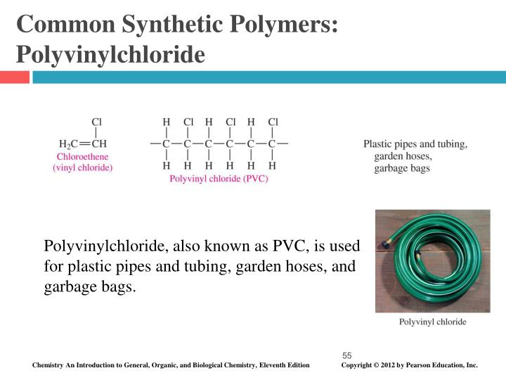 Common Synthetic Polymers: Polyvinylchloride