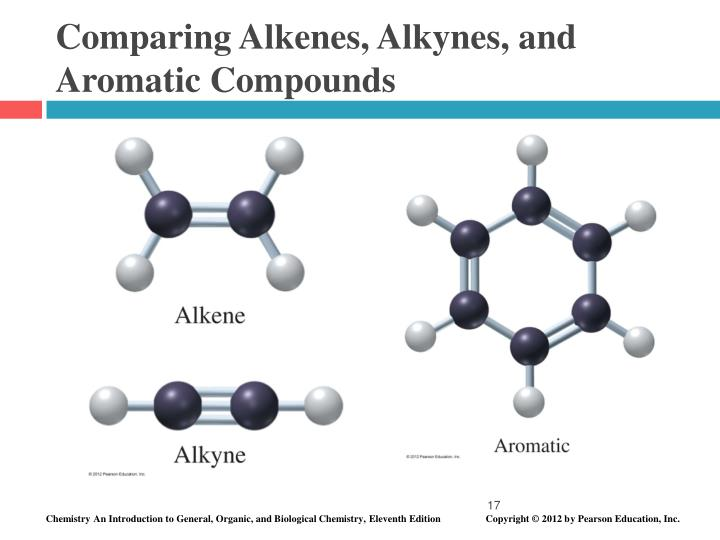 Comparing Alkenes, Alkynes, and Aromatic Compounds
