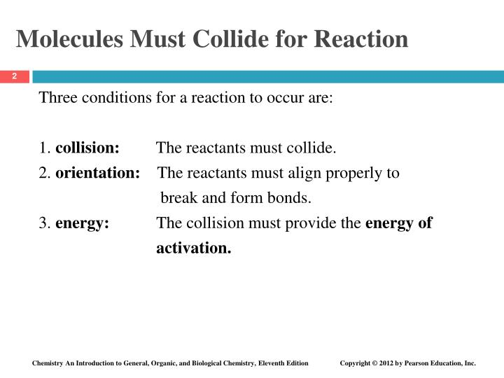 Molecules must collide for reaction