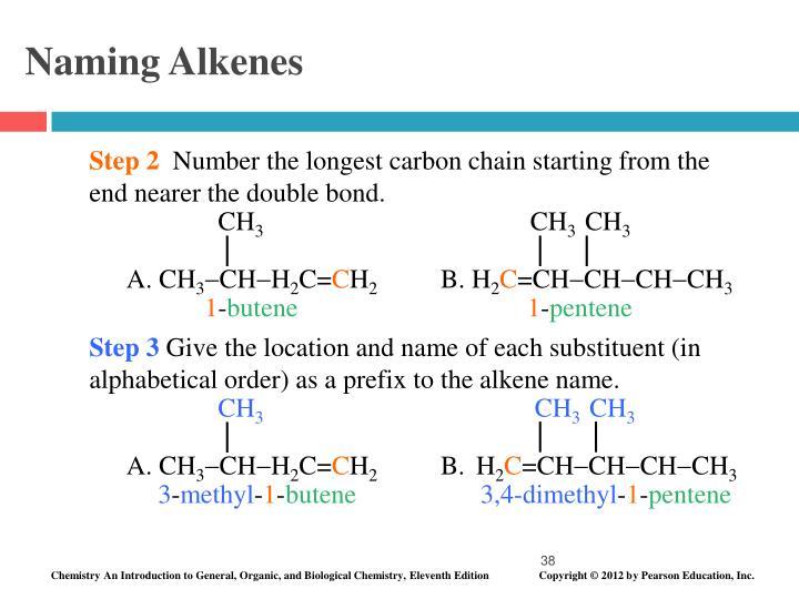 Naming Alkenes