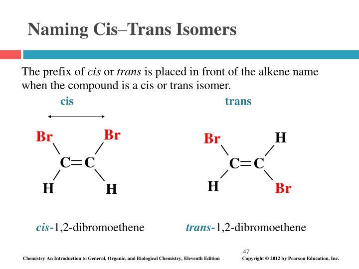 Naming Cis