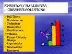 everyday challenges creative solutions