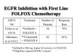 egfr inhibition with first line folfox chemotherapy