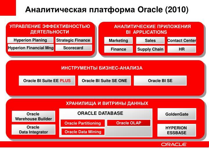 Oracle 2010