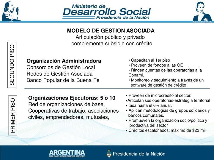 MODELO DE GESTION ASOCIADA