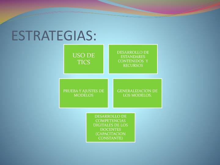 ESTRATEGIAS: