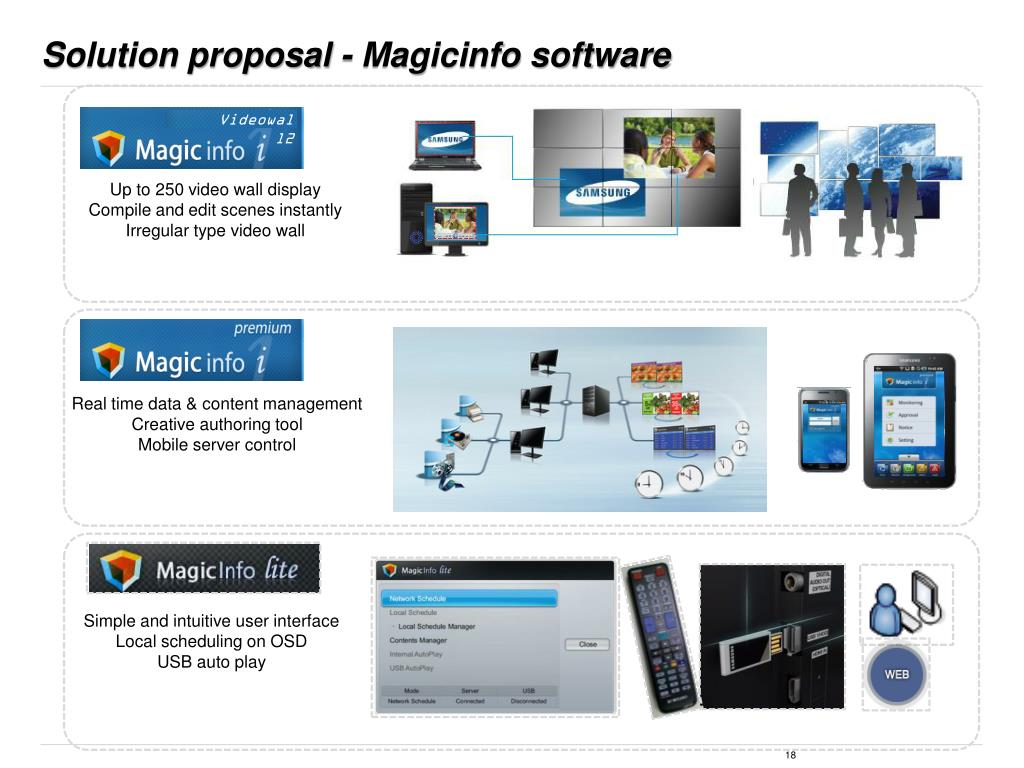 PPT - Samsung LFD solution proposal Airport PowerPoint