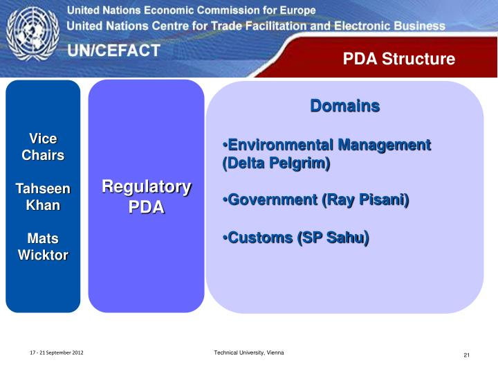 PDA Structure