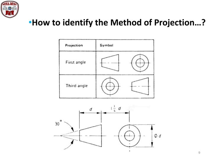 Ppt Engineering Drawing Powerpoint Presentation Id3084172