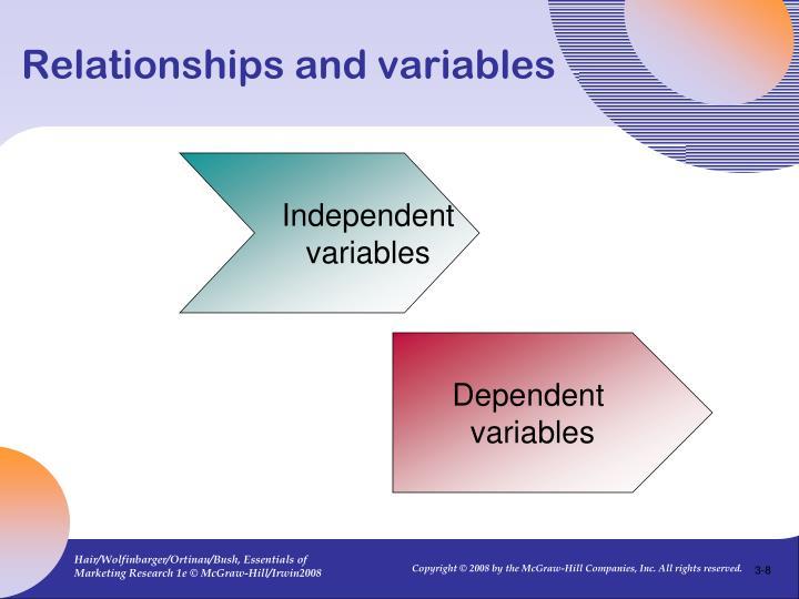 Relationships and variables