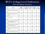 rcc s college level indicators peer grouping summary