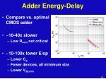 adder energy delay