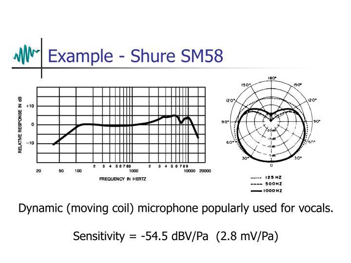 Example - Shure SM58