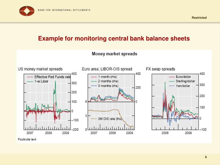 Example for monitoring central bank balance sheets