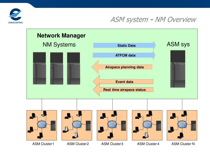 Asm system nm overview