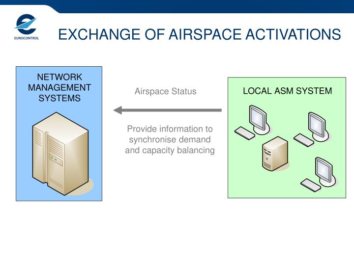 EXCHANGE OF AIRSPACE ACTIVATIONS