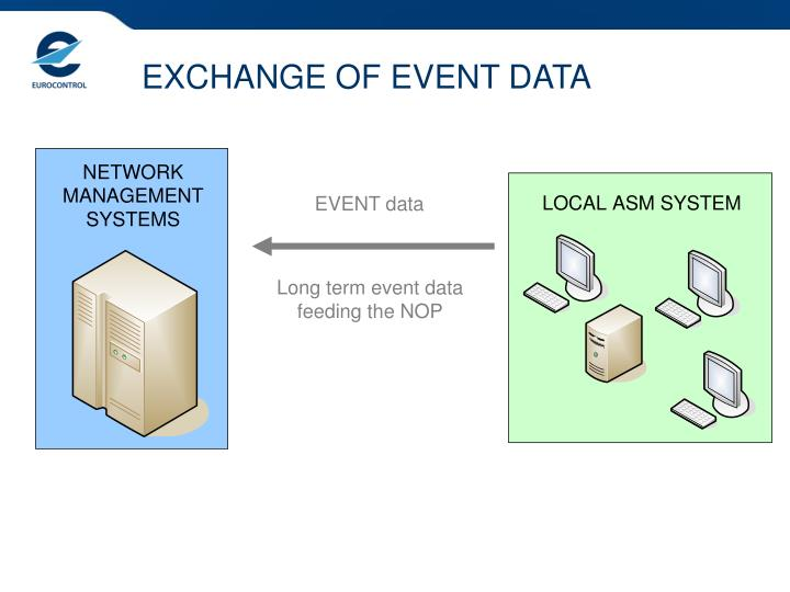 EXCHANGE OF EVENT DATA