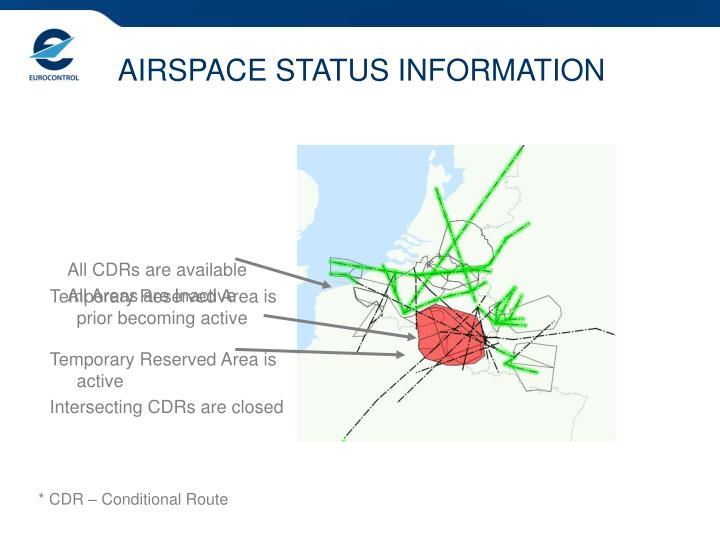 AIRSPACE STATUS INFORMATION