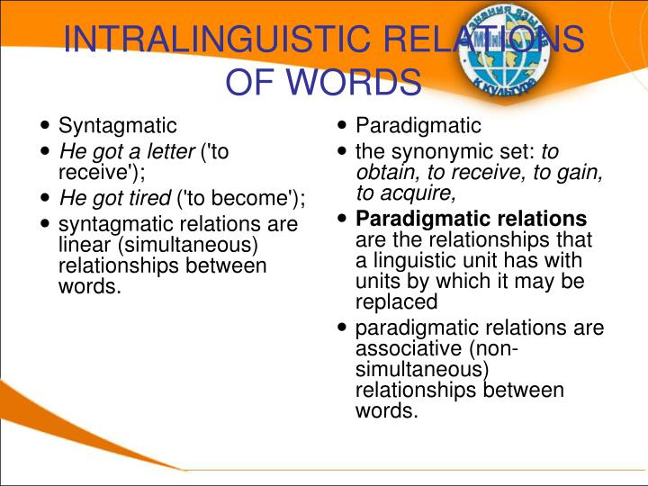 INTRALINGUISTIC RELATIONS OF WORDS